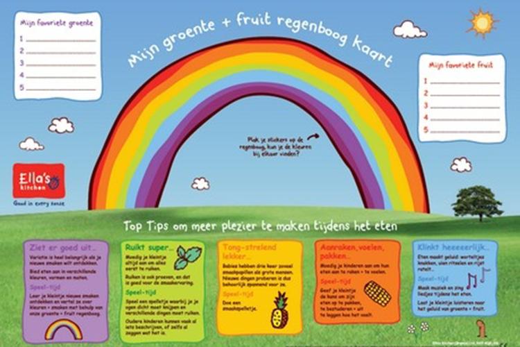 regenboog-kaart-smoothies