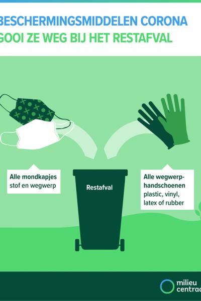 Patroon voor herbruikbaar niet-medisch mondkapje